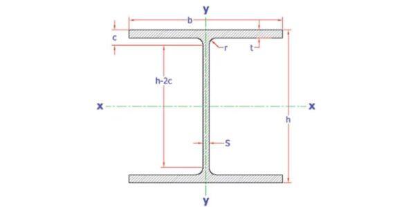 جداول وزنی و اشتال تیرآهن | تیرآهن یکی از مهمترین و اساسیترین پروفیلهایی است که به منظور تحمل نیروهای برشی و لنگر خمشی در ساخت و ساز مورد استفاده قرار میگیرد. این نوع پروفیل براساس شکل هندسی و نوع استاندارد آن انواع مختلفی دارد که پرکاربردترین آنها IPE و IPB است. IPE مطابق با استاندارد اروپایی است و در ایران کاربرد فراوانی دارد. این نوع به شکل I با ضخامت بال ثابت تولید میشود. IPB به علت بالهای پهنتر نسبت به IPE به هاش (H) معروف است. جدول وزنی تیرآهن در انواع مختلف معمولی و سنگین و عریض قابل مشاهده است. هاشها را میتوان به دو گروه زیر تقسیم کرد: