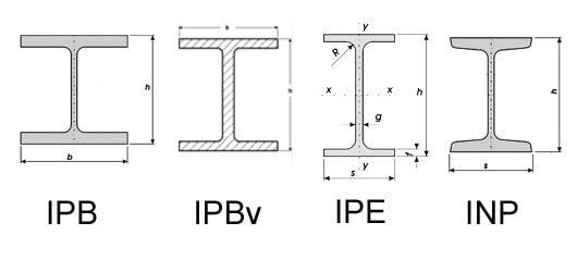 مزایای تیر آهن inp